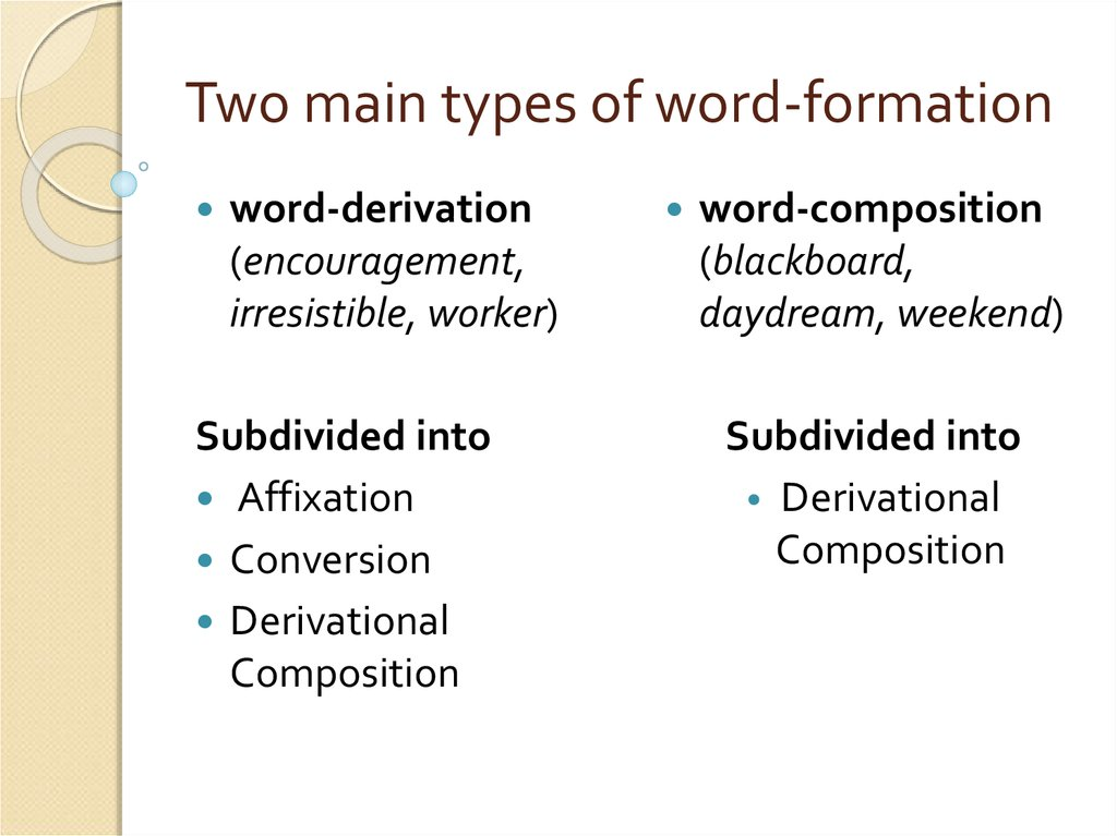 Two main types of word-formation