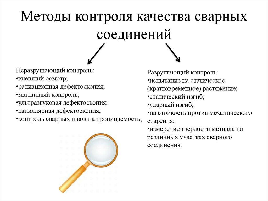 8. Контроль качества сварных соединений