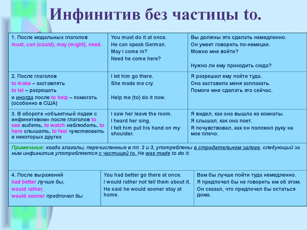 Причастие в английском языке Грамматика engblogru