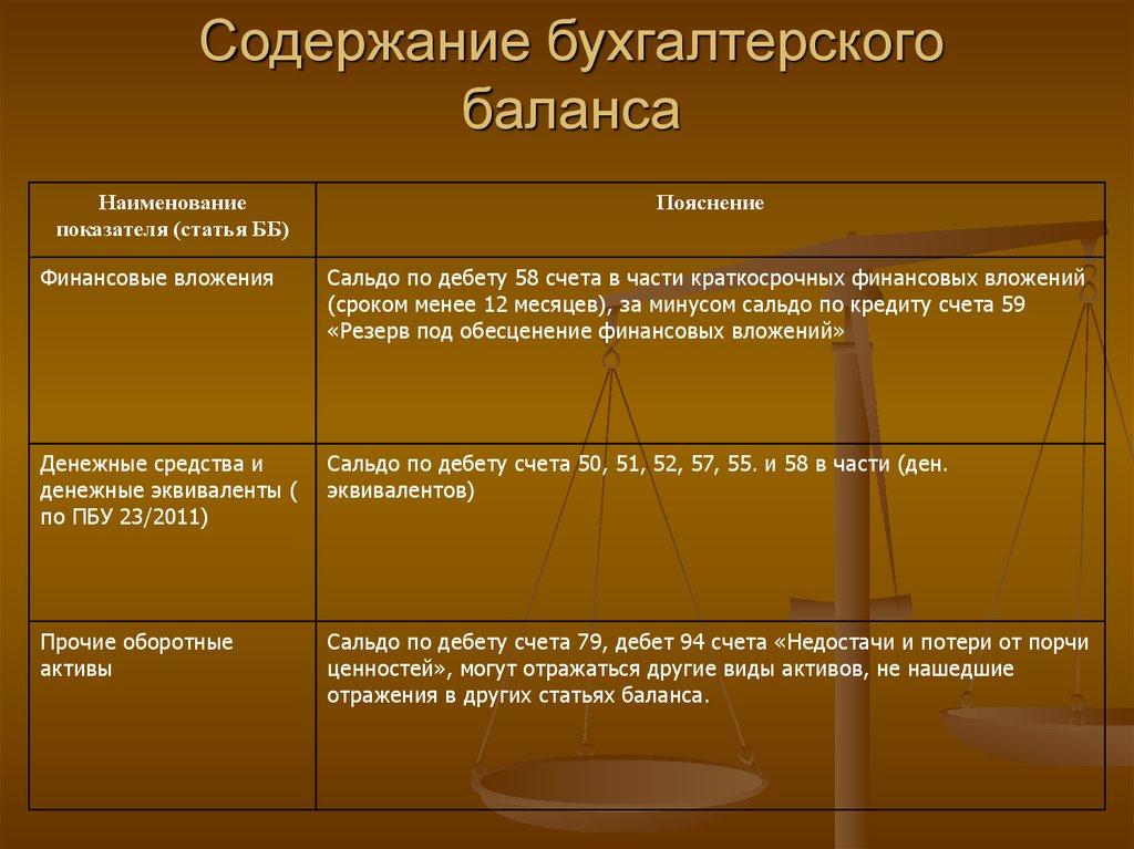 Принципы построения бух баланса шпаргалка