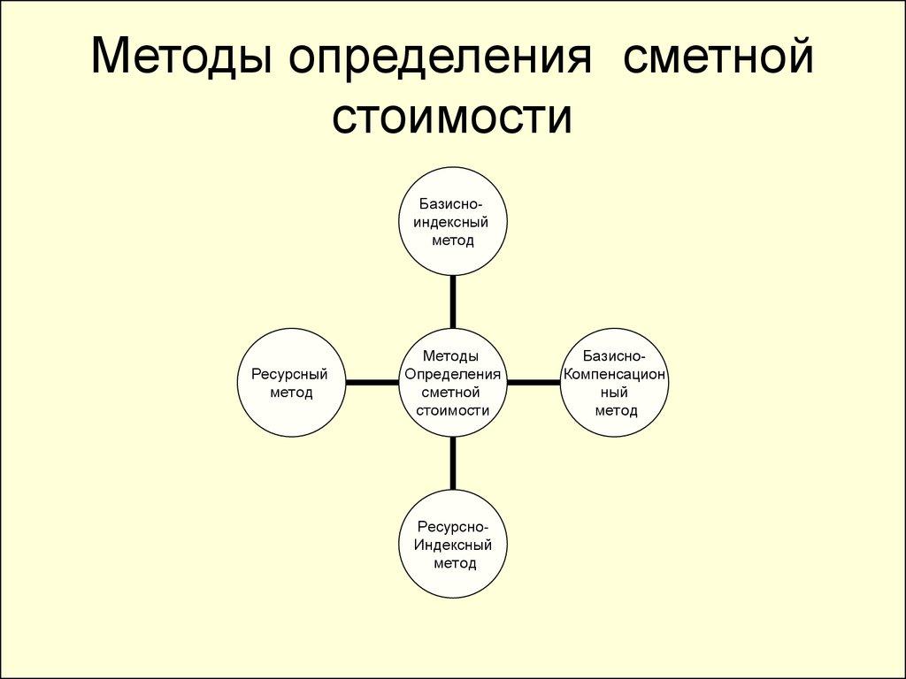 book ein systemisches projektmodell