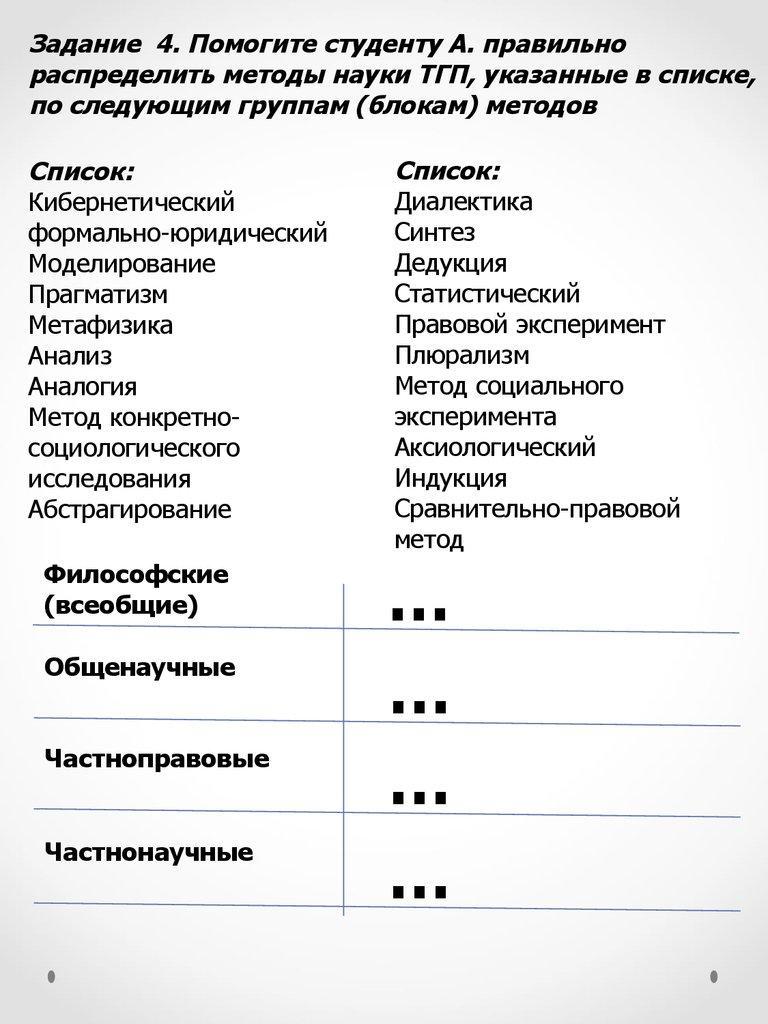 таблица отраслевые науки