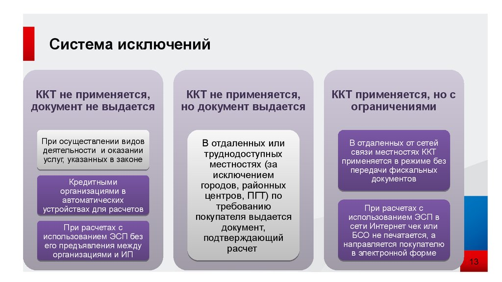 Форумы общения пользователей продуктов АТОЛ