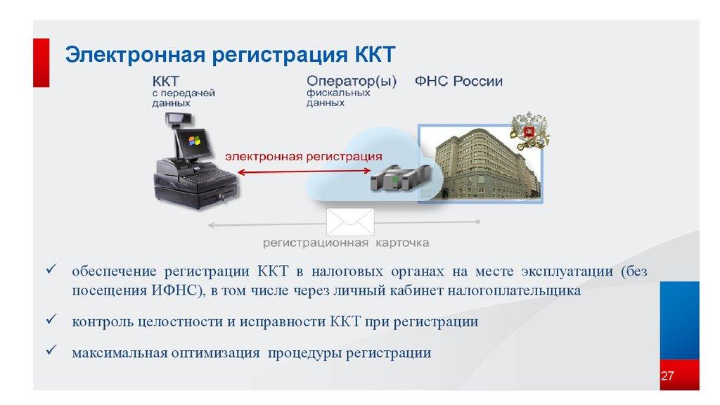 44 287 Инструкция по быстрому запуску ККТ АТОЛ 91Ф
