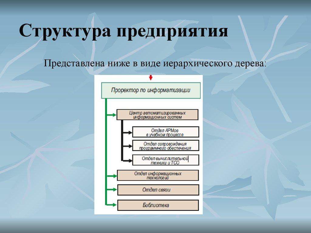 Отчет по производственной практике в СамГУПС отдел ИТ   Структура предприятия