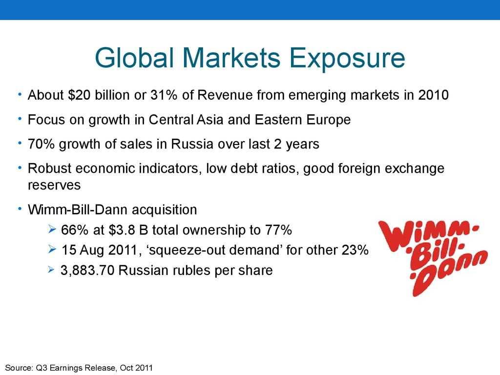 Global Markets Exposure