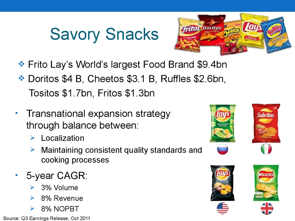 Savory Snacks