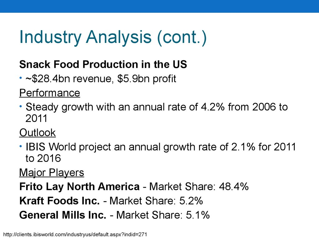 Industry Analysis (cont.)
