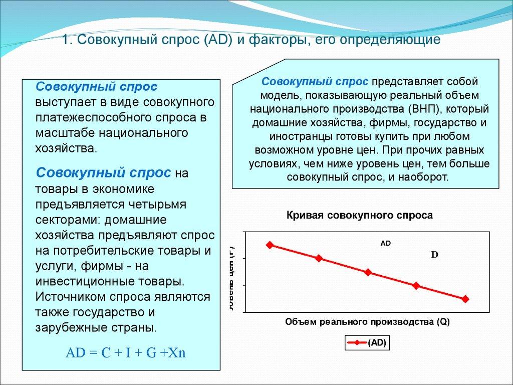 Совокупный Спрос И Совокупное Предложение Факторы Определяющие Их Шпаргалка