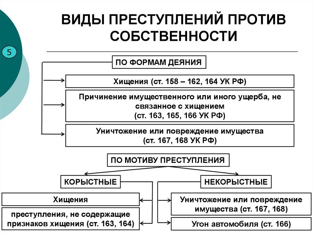 Чтобы оформить машину какие документы