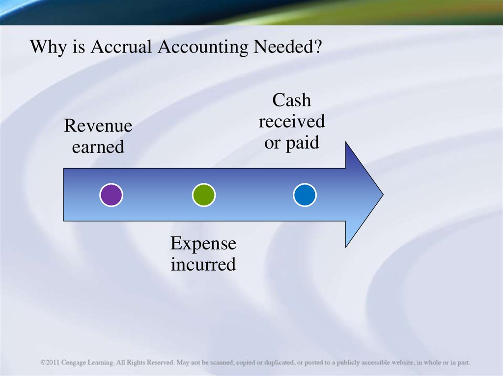 accrual basis accounting vs The cash basis and accrual basis of accounting are two different methods used to record accounting transactions the core underlying difference between the two methods is in the timing of transaction recordation.