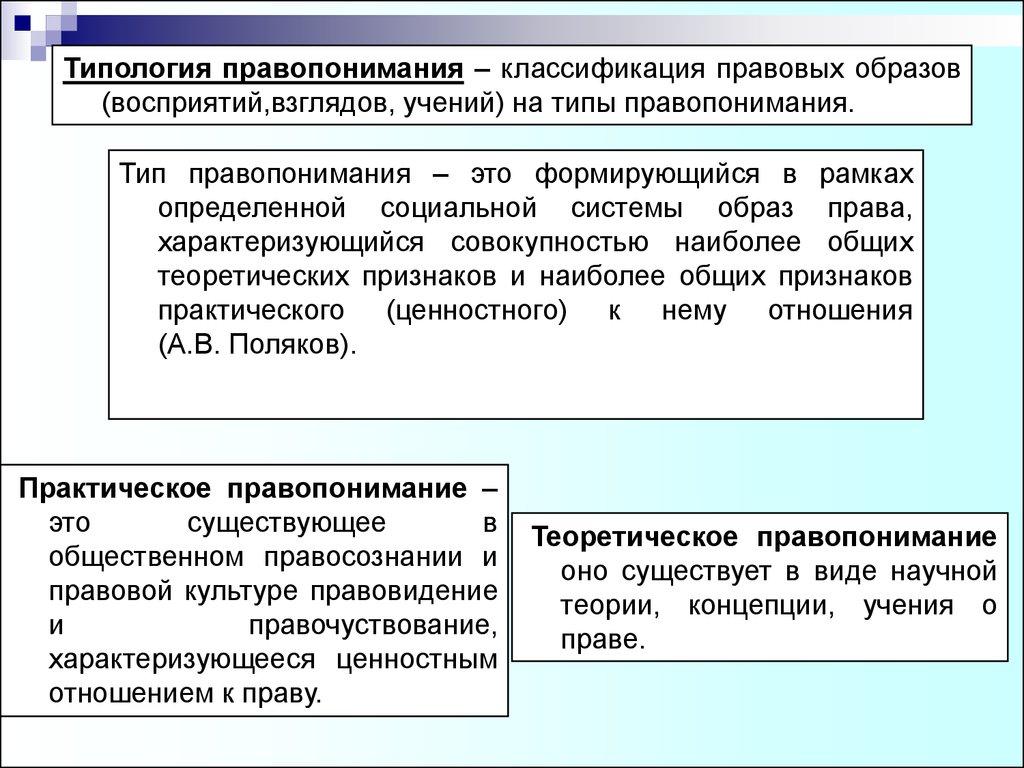 Доклад понятие и сущность права 5910