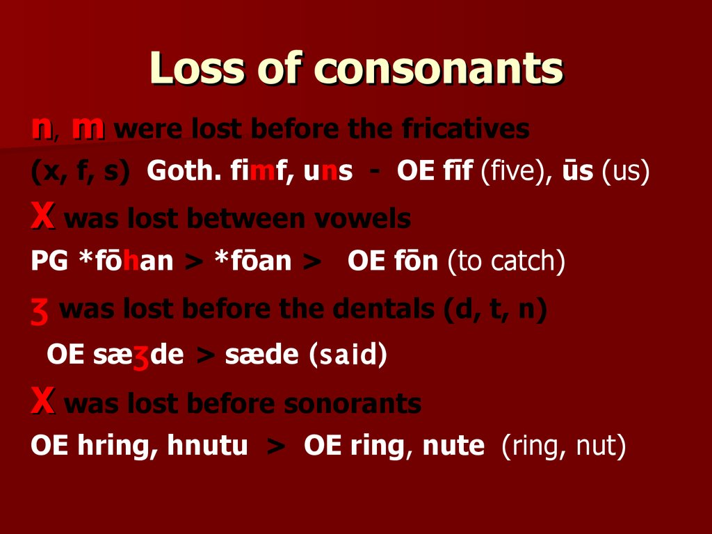 Loss of consonants