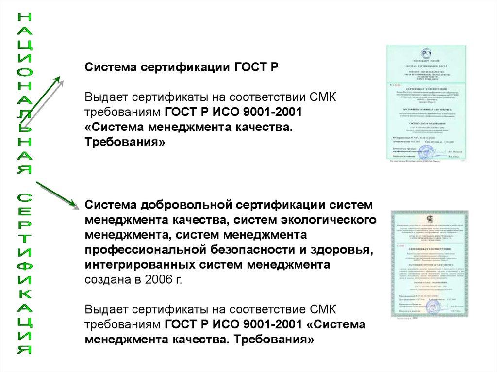 План внедрения гост р исо 9001-2001 алюминиевый профиль для торгового оборудования сертификация