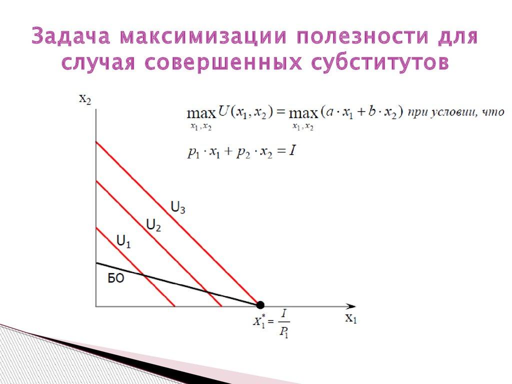 Максимизация полезности задача решение применение квадратного трехчлена при решении олимпиадных задач