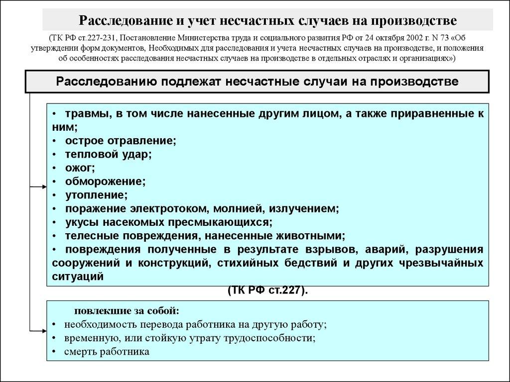 Особенности расследования несчастных случаев на производстве доклад 1709