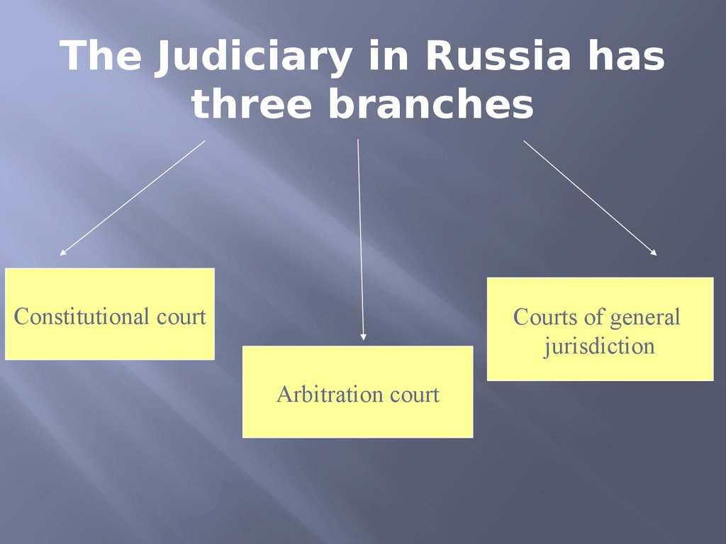 The Judiciary in Russia has three branches