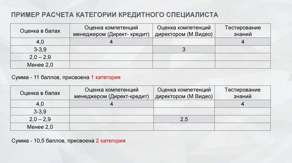 газпромбанк заявка на потребительский кредит