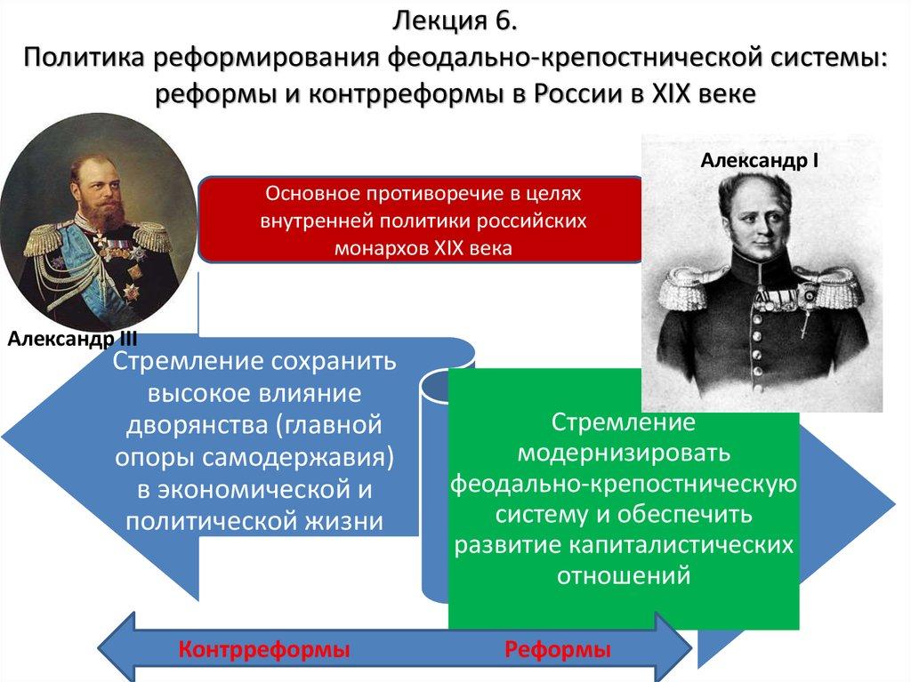 Века 19 шпаргалка половина и контрреформы 2 в россии реформы