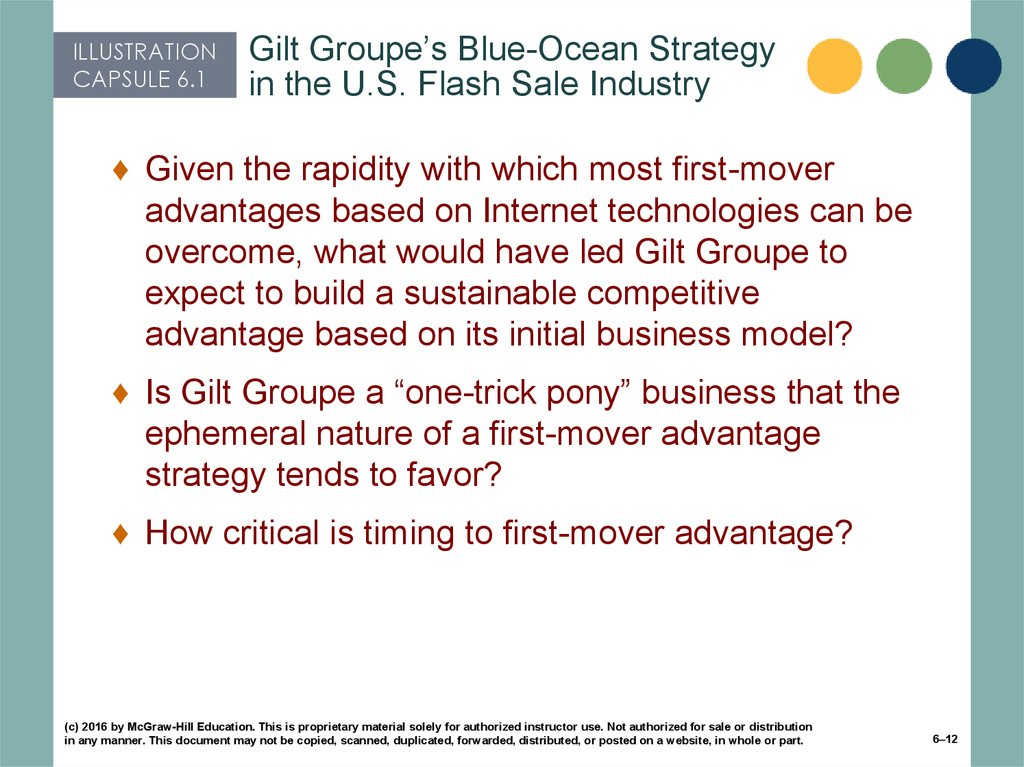 Gilt Groupe's Blue-Ocean Strategy in the U.S. Flash Sale Industry