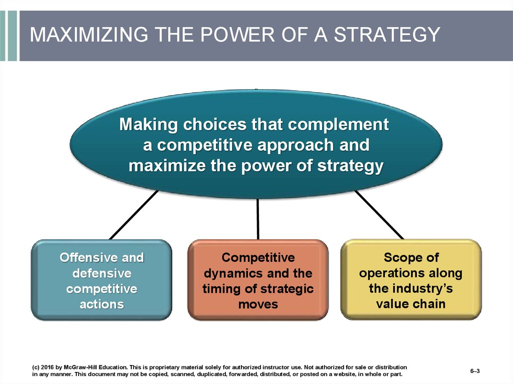 MAXIMIZING THE POWER OF A STRATEGY