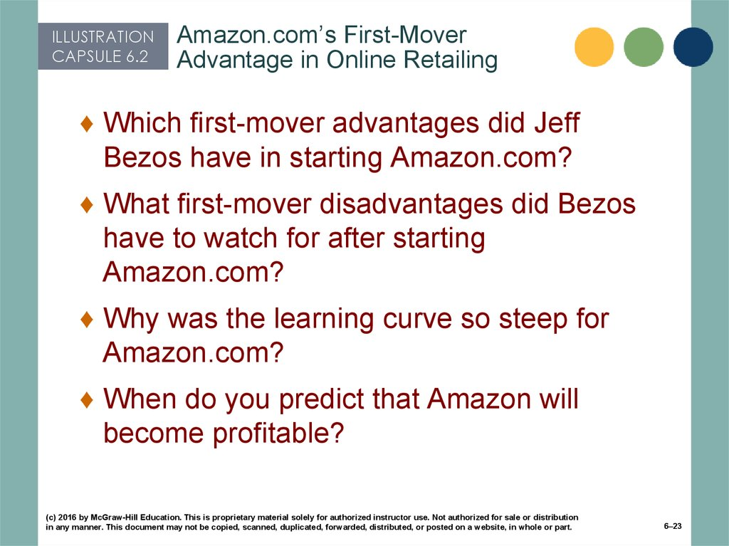 Amazon.com's First-Mover Advantage in Online Retailing