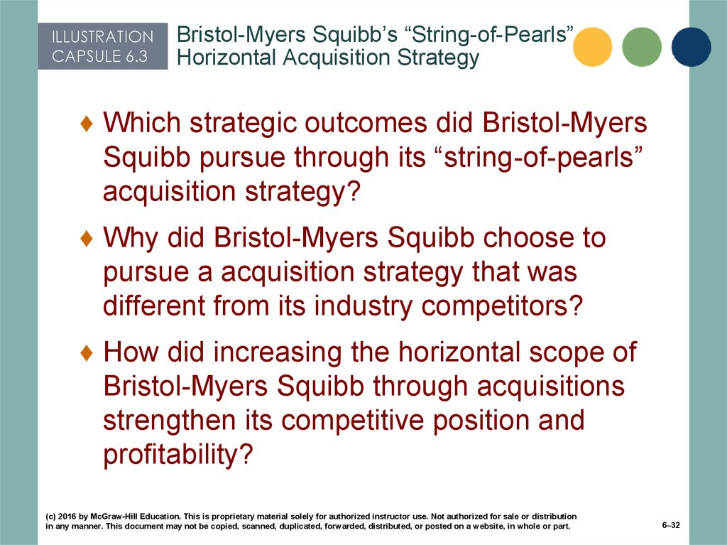 "Bristol-Myers Squibb's ""String-of-Pearls"" Horizontal Acquisition Strategy"