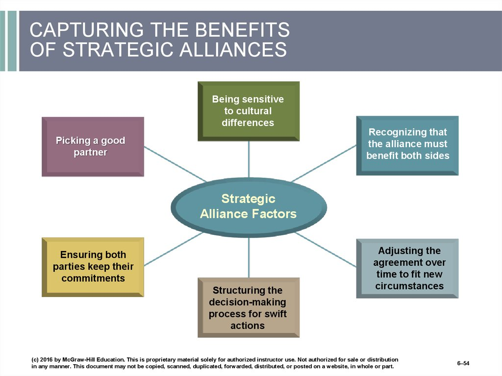 CAPTURING THE BENEFITS OF STRATEGIC ALLIANCES