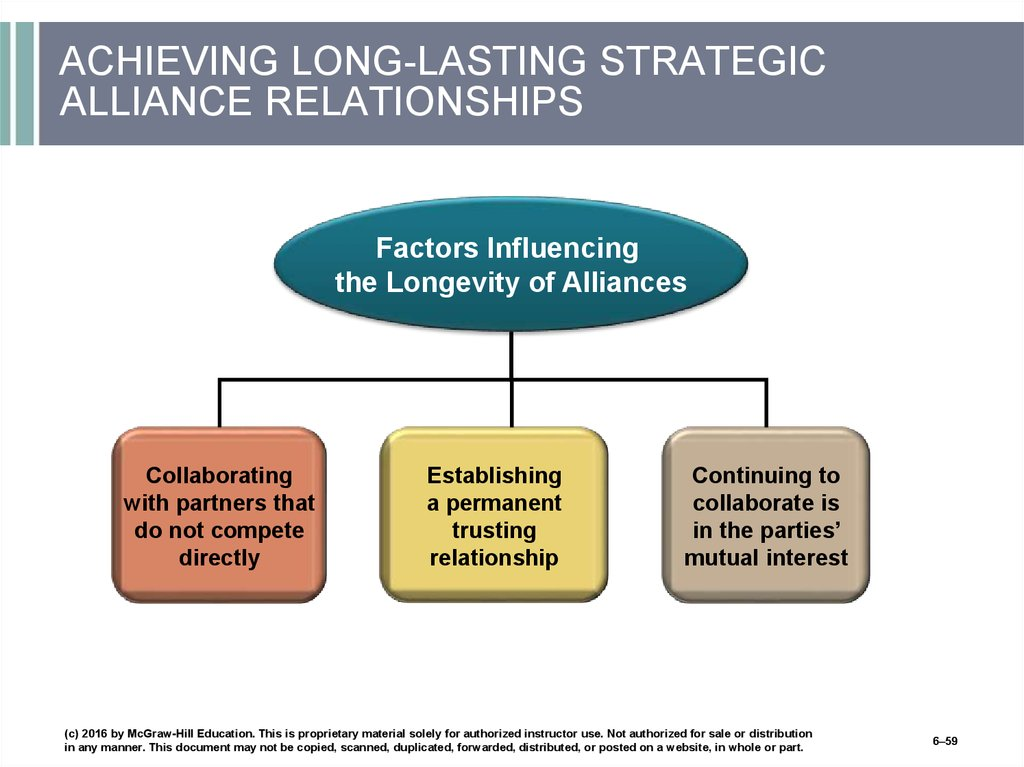 ACHIEVING LONG-LASTING STRATEGIC ALLIANCE RELATIONSHIPS