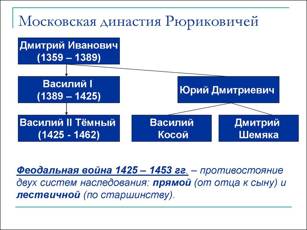 работа в москве без опыта в ашане
