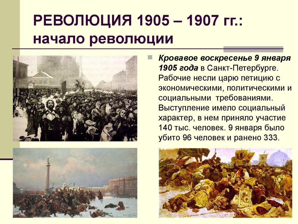 том, что начало революции 1905 года восточных славян древности