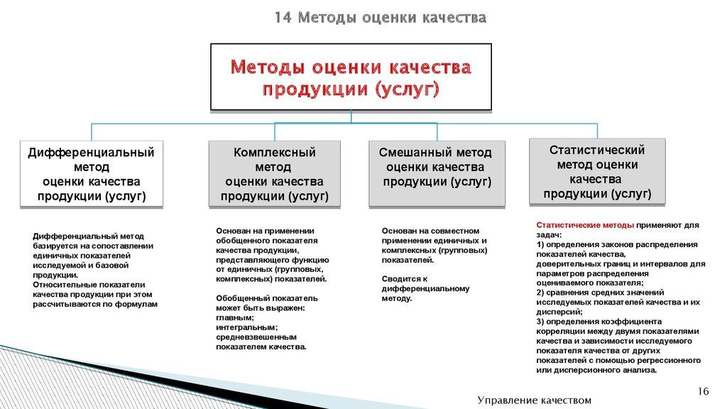 2000 объявлений Недвижимость Воронеж агентство не авито