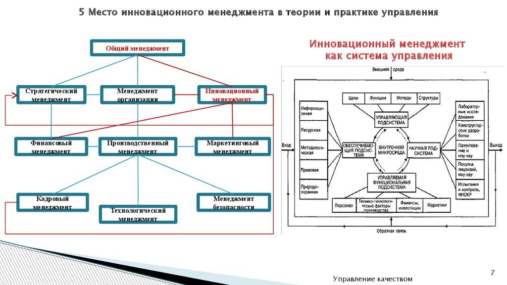 Шпаргалка Информационные Технологий В Системе Финансового Менеджмента