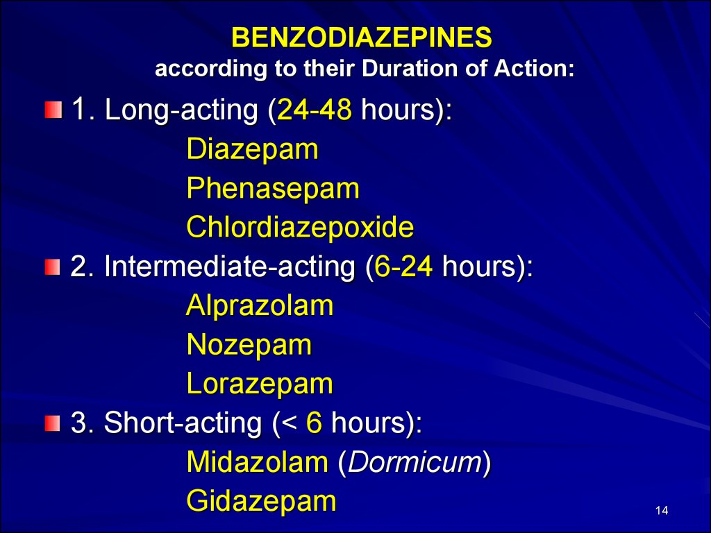 BENZODIAZEPINES according to their Duration of Action: