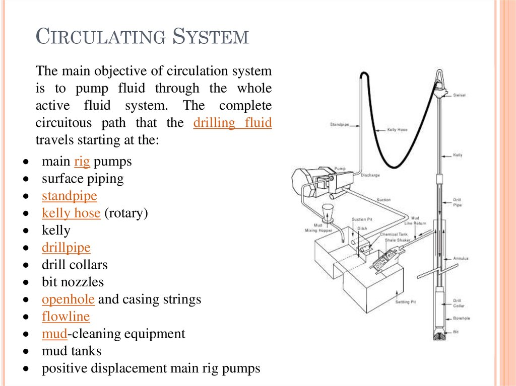 types of drilling rigs pdf