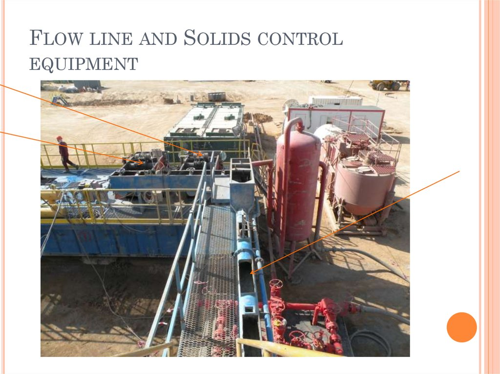 Flow line and Solids control equipment