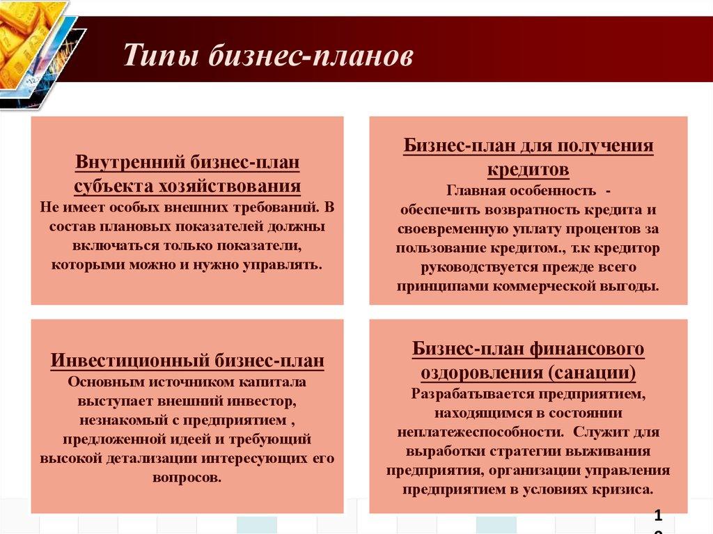 Субъект реализации бизнес плана бизнес план для тюбинга