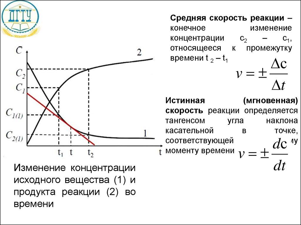Понятие о средней и истинной скорости гомогенной и гетерогенной реакции