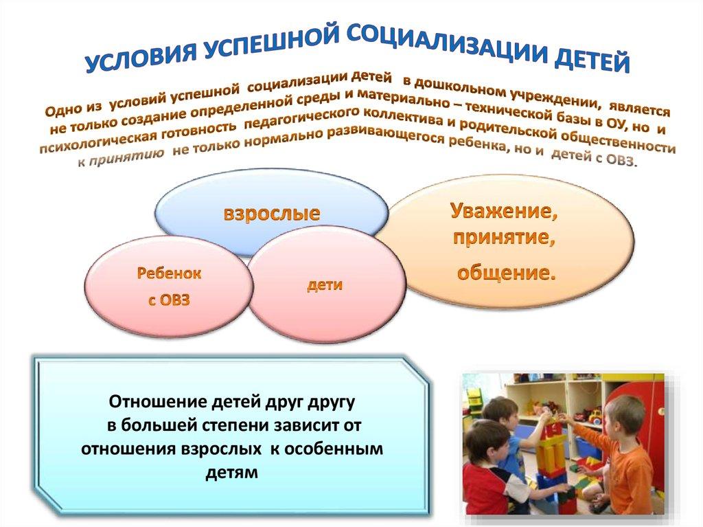 Картинки по социализации детей в детском саду