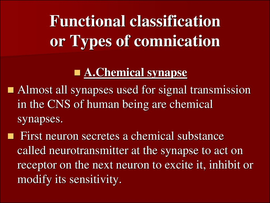 Functional classification or Types of comnication