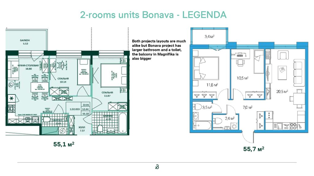 2-rooms units Bonava - LEGENDA