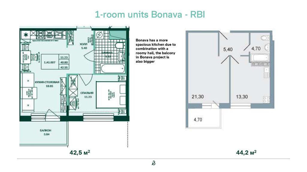1-room units Bonava - RBI