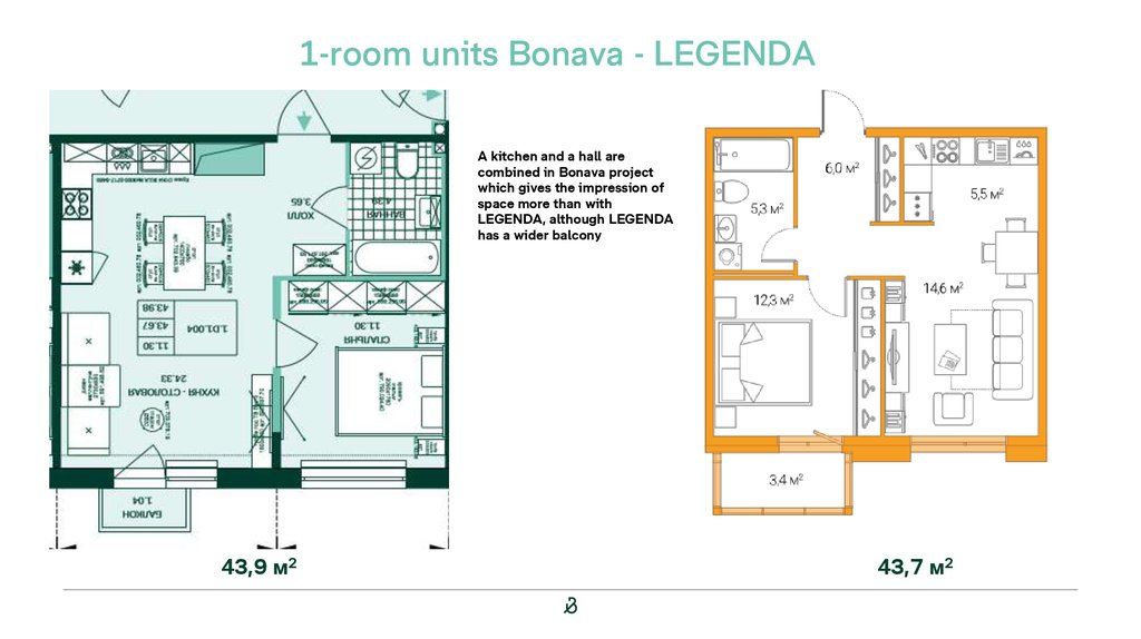 1-room units Bonava - LEGENDA