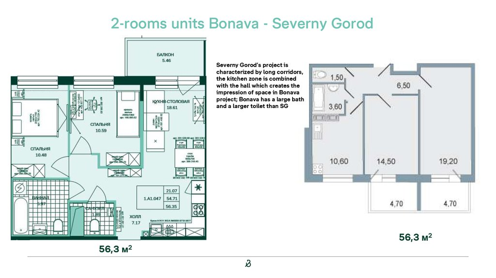 2-rooms units Bonava - Severny Gorod