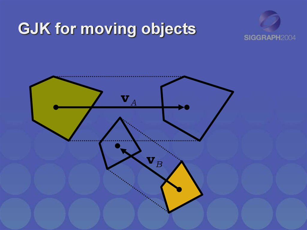 GJK for moving objects