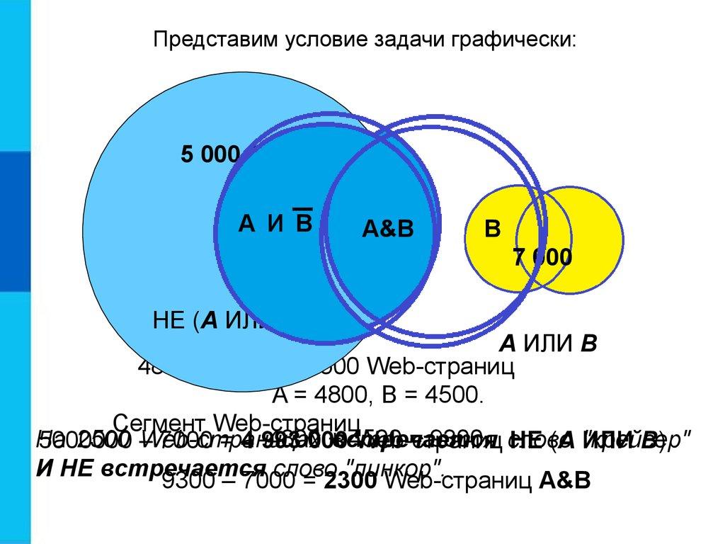 free Терминологическая структура