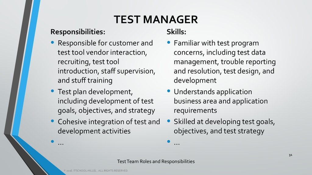 describe what your roles responsibilities and Answer / vinod zala my role is development of customer, tracker and downloads module, debuging this is not technical answer,,pls don't tell like this,,,,, i tell u what is ur answer,,,,my main role was then in.