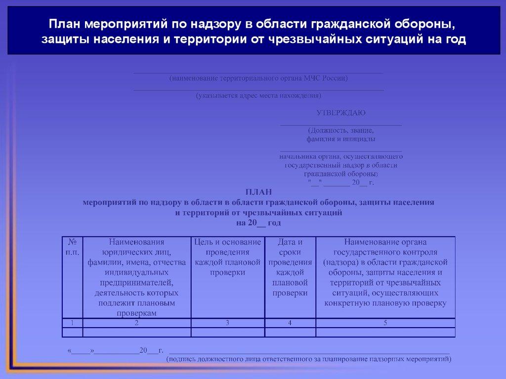 28 ФЗ О гражданской обороне: последняя редакция
