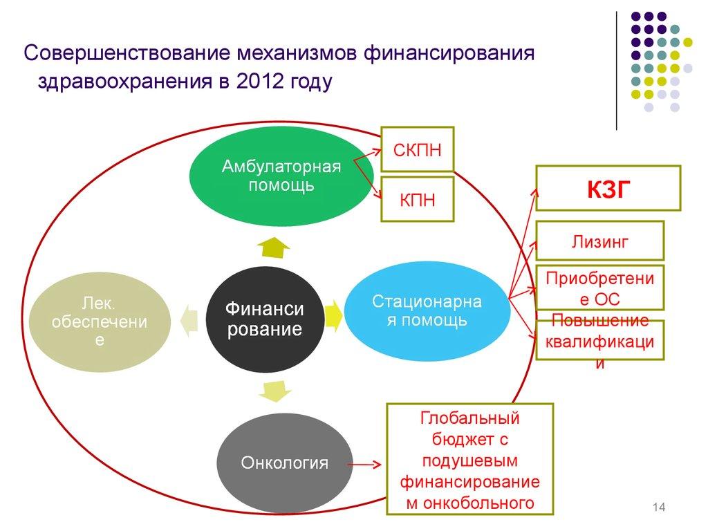marketing management simulation