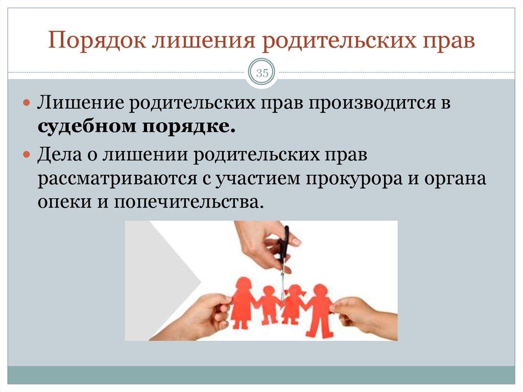 www лишение родительских прав уединение